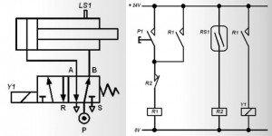 การควบคุมนิวเมติกส์ไฟฟ้า (กรณีใช้ REED SWITCH)